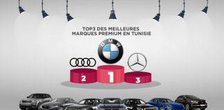 jeux concours des meilleurs marques automobile en Tunisie