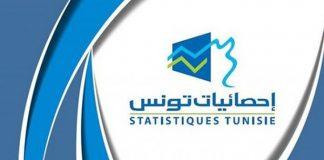 Institut National de la Statistique