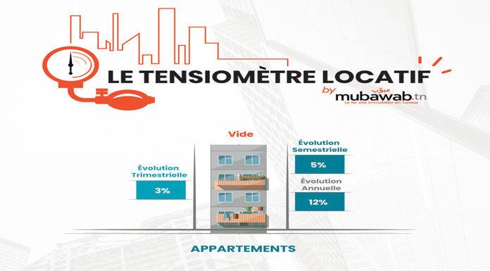 Mubawab Tunisie