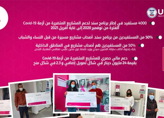 programme SANAD, Baobab Tunisie et USAID